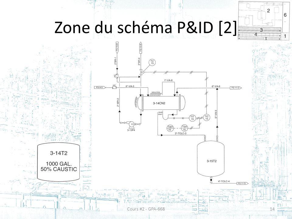 Zone du schéma P&ID [2] Cours #2 - GPA-668